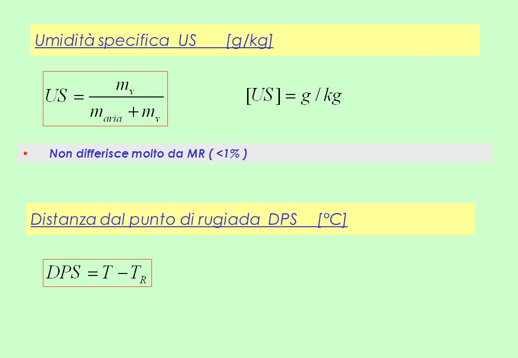 Umidità specifica US [g/kg]